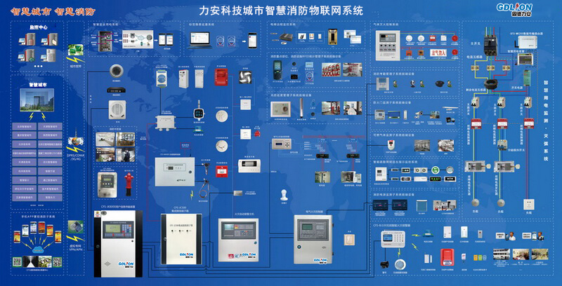 力安科技城市智慧消防物联网系统.jpg