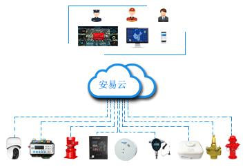 智慧消防安全管理云平台-1.jpg